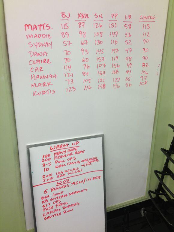 Dec 28, 2012/ holiday training day 1
